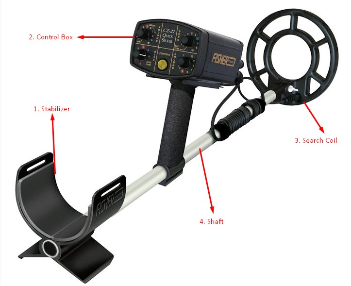 Tips and Tricks: How to Use a Metal Detector 1