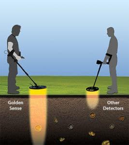 Can Metal Detector Detect Gold